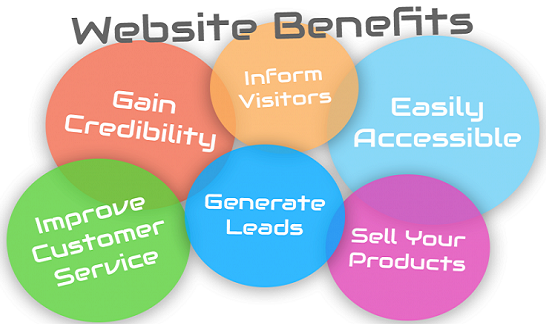 Advantages of a Business Website